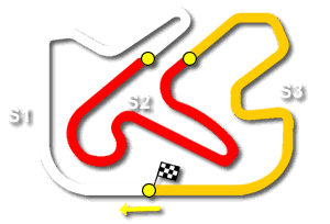 Circuito International Circuit Zuera